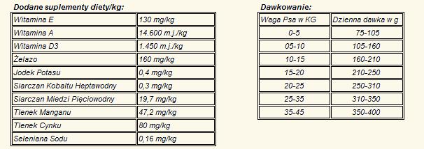 Delikan-SUPRA-Chicken-and-Rice