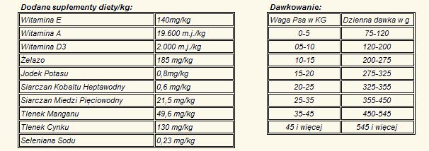 Delikan-SUPRA-Lamb-and-Rice